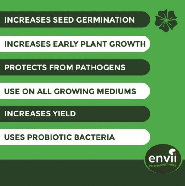 features graphic for Envii Foundation our bacillus subtilis for plants